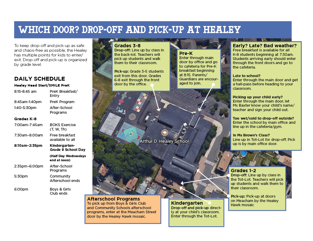 Drop Off & Pick Up doors
